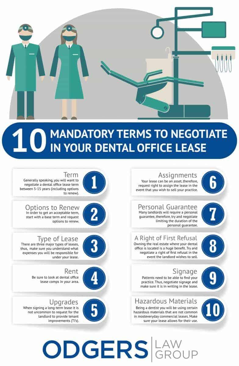 Negotiate Dental Office Lease
